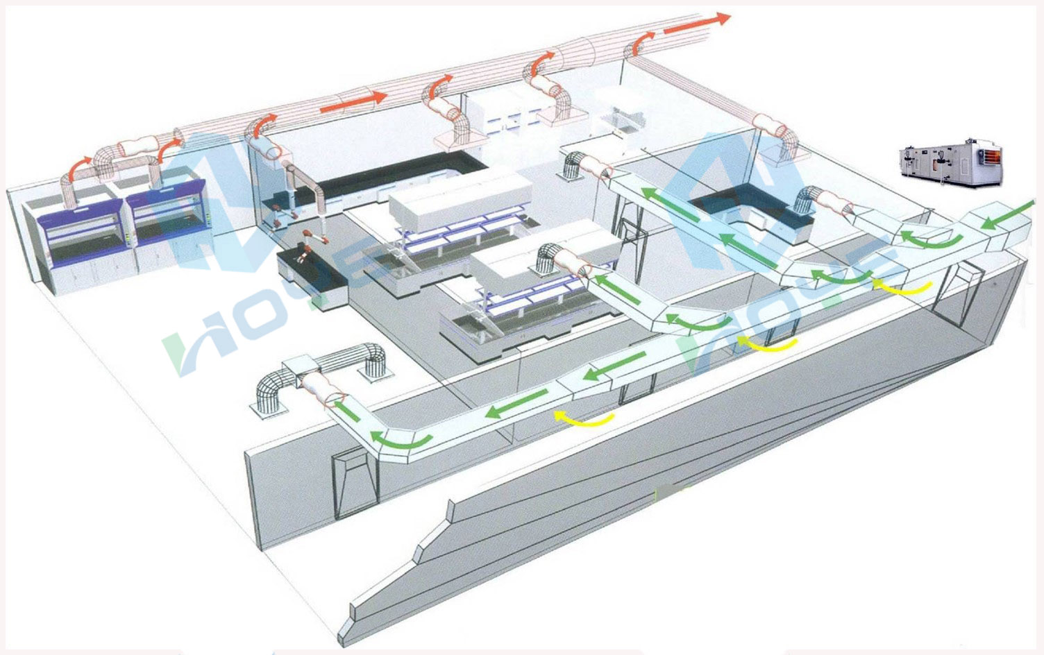 100 Design Home Hvac System Chapter 7 And